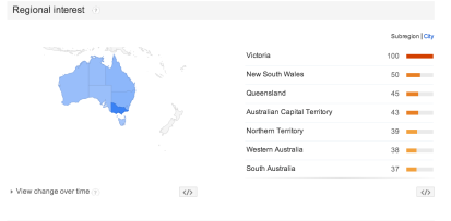 Google Trends vic