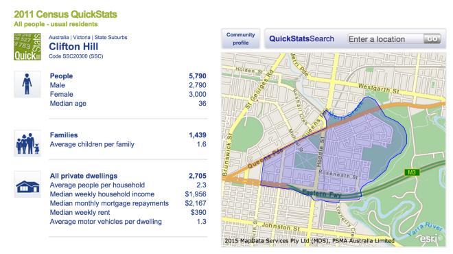 census portal